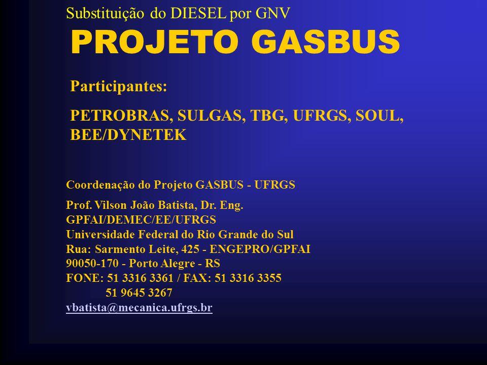 PROJETO GASBUS Substituição do DIESEL por GNV Participantes: