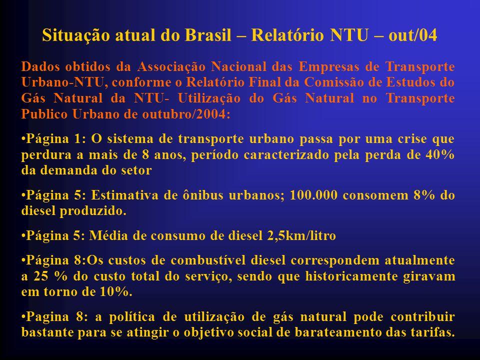 Situação atual do Brasil – Relatório NTU – out/04