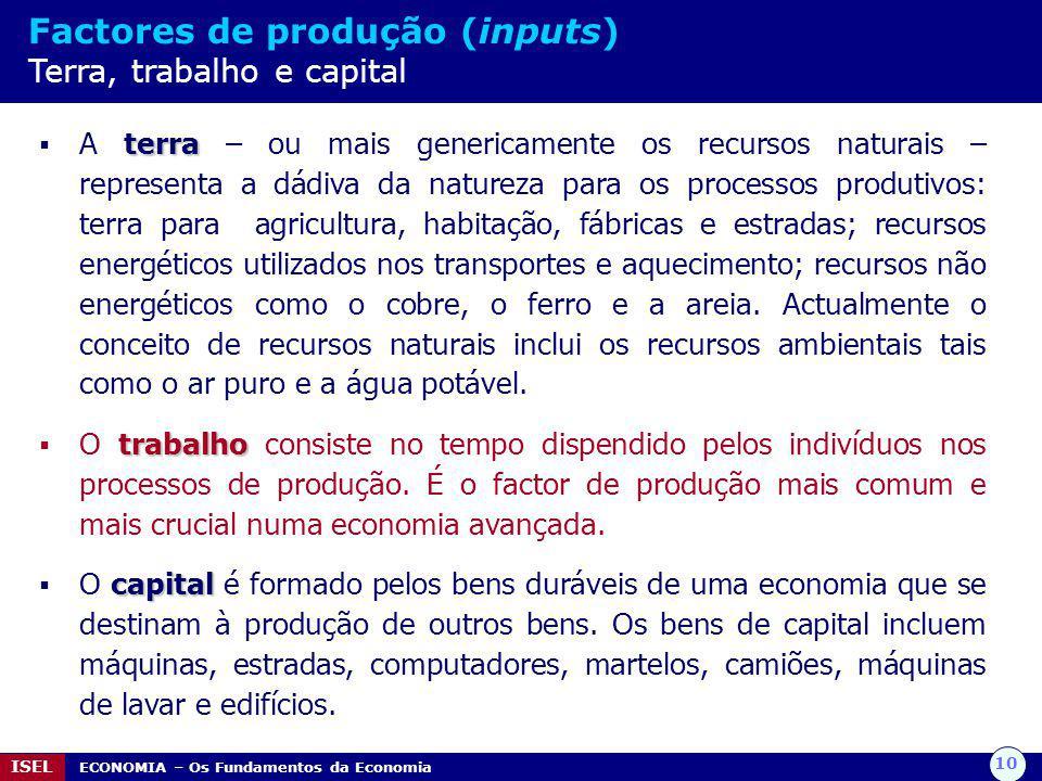 Factores de produção (inputs) Terra, trabalho e capital