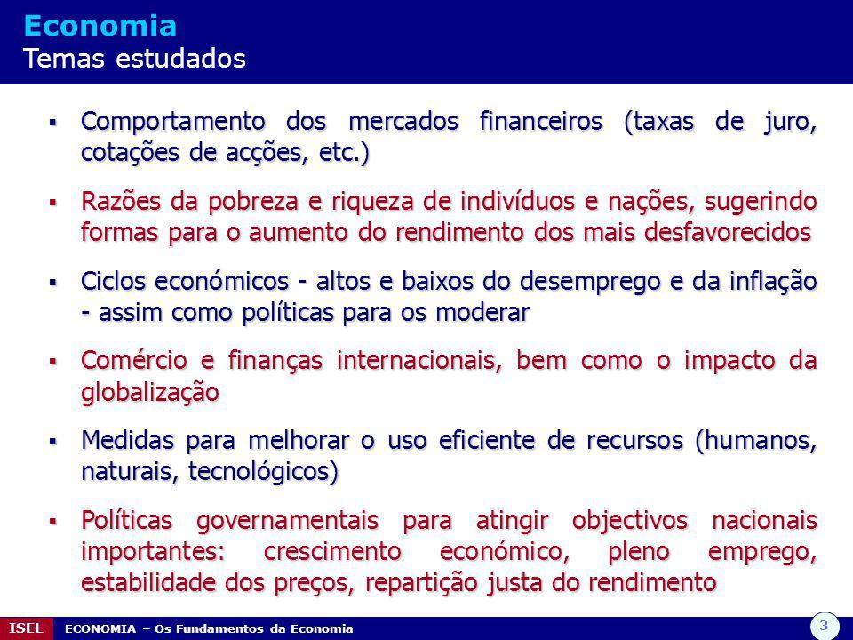 Economia Temas estudados