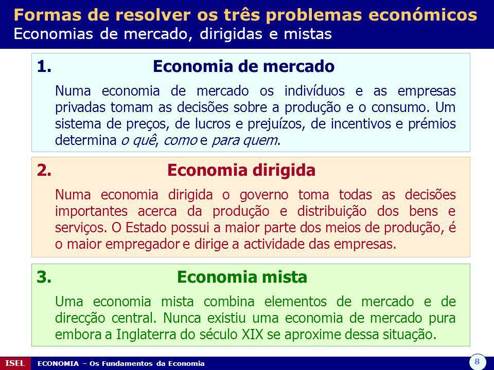 Formas de resolver os três problemas económicos Economias de mercado, dirigidas e mistas