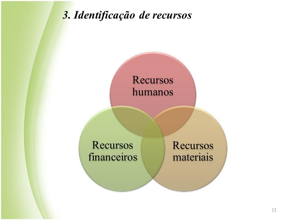3. Identificação de recursos