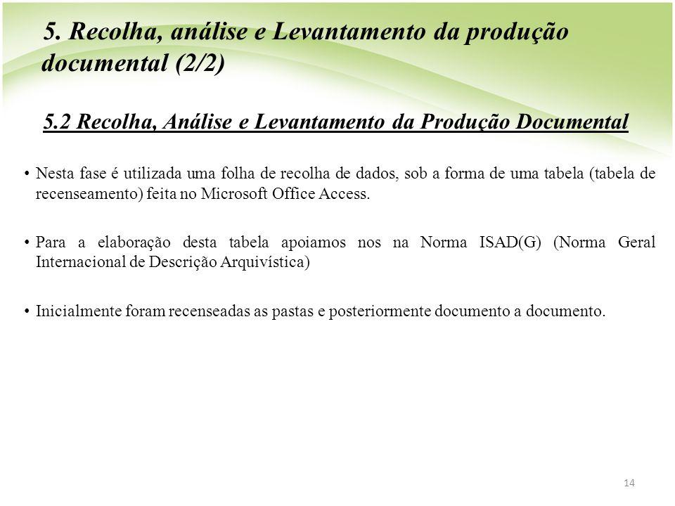 5. Recolha, análise e Levantamento da produção documental (2/2)