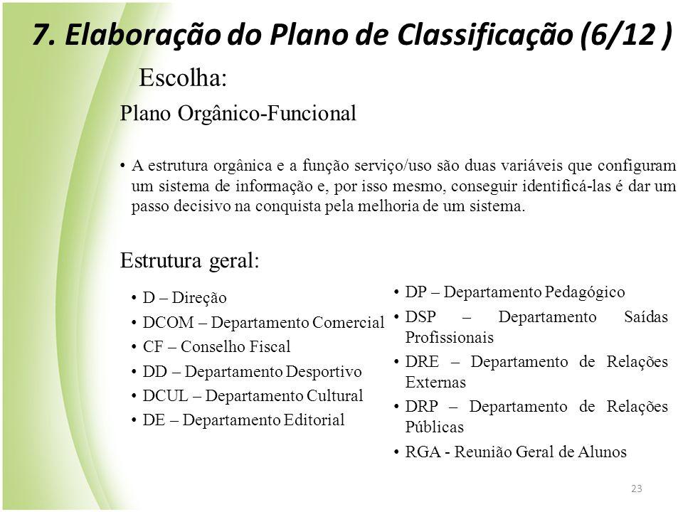 7. Elaboração do Plano de Classificação (6/12 )
