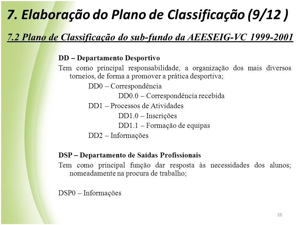 7.2 Plano de Classificação do sub-fundo da AEESEIG-VC 1999-2001