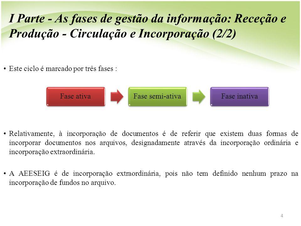 I Parte - As fases de gestão da informação: Receção e Produção - Circulação e Incorporação (2/2)