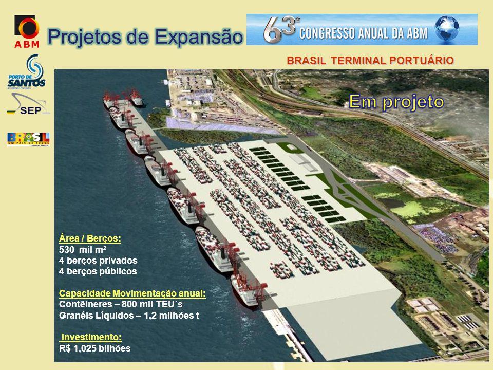 Projetos de Expansão Em projeto BRASIL TERMINAL PORTUÁRIO