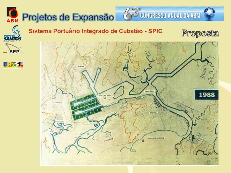 Projetos de Expansão Proposta