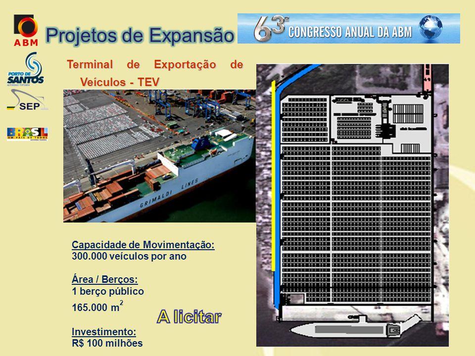 Projetos de Expansão Terminal de Exportação de Veículos - TEV