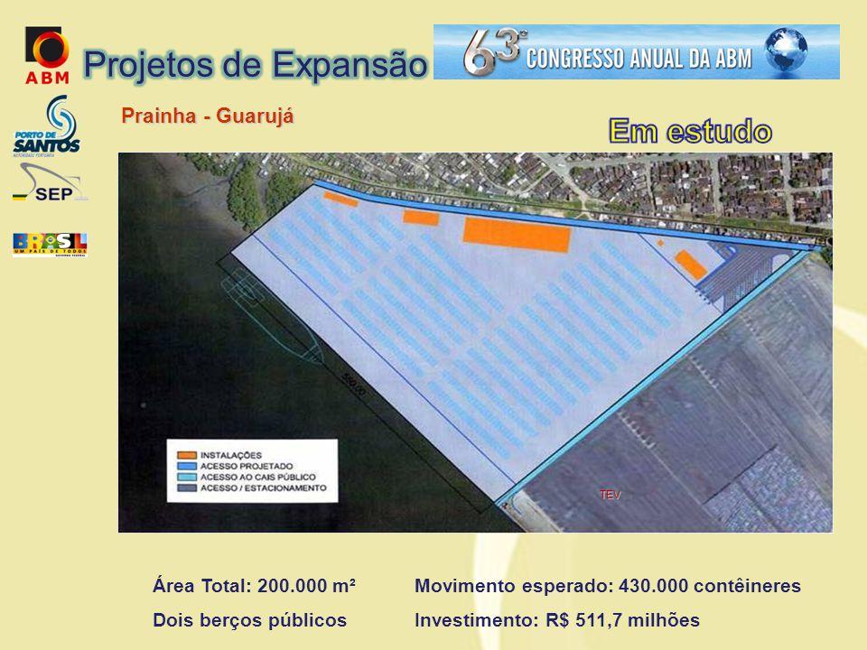Projetos de Expansão Prainha - Guarujá Área Total: 200.000 m²