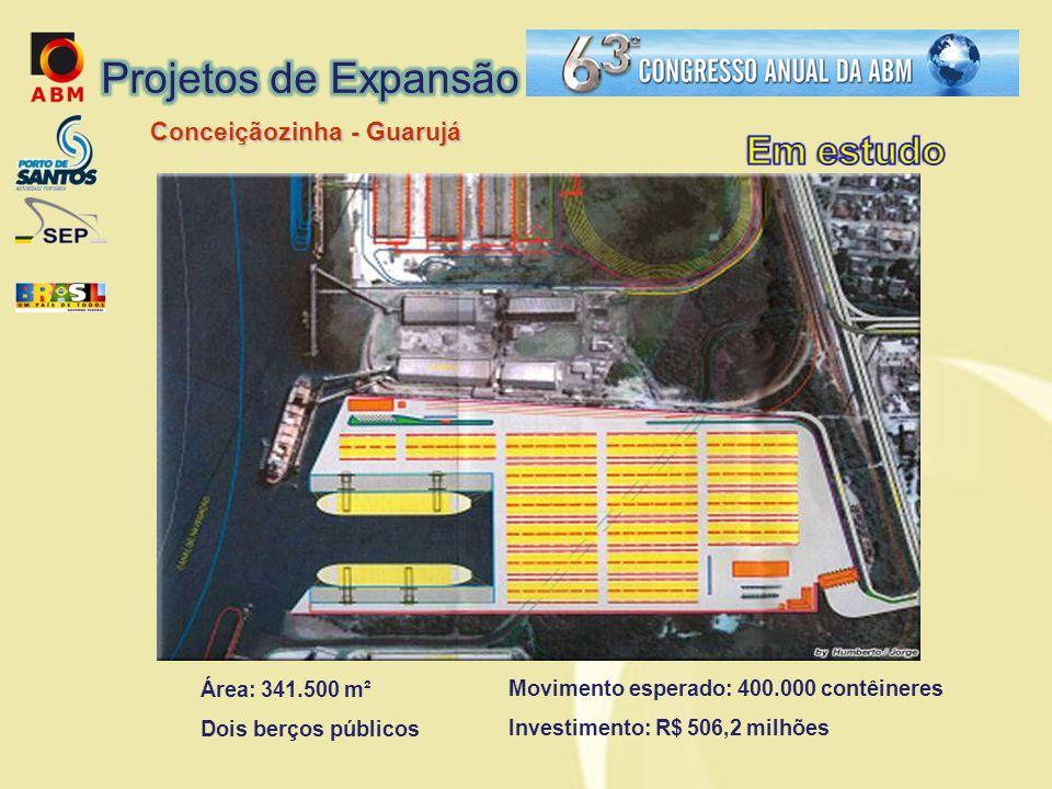 Projetos de Expansão Conceiçãozinha - Guarujá Área: 341.500 m²