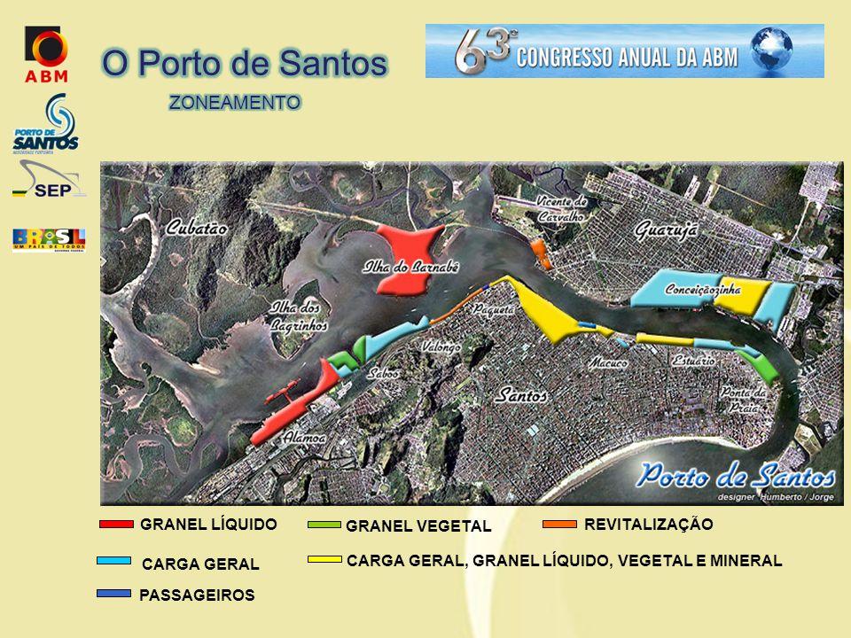 O Porto de Santos ZONEAMENTO GRANEL LÍQUIDO GRANEL VEGETAL