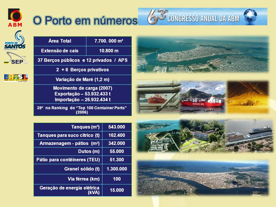 O Porto em números 39º no Ranking do Top 100 Container Ports (2006)