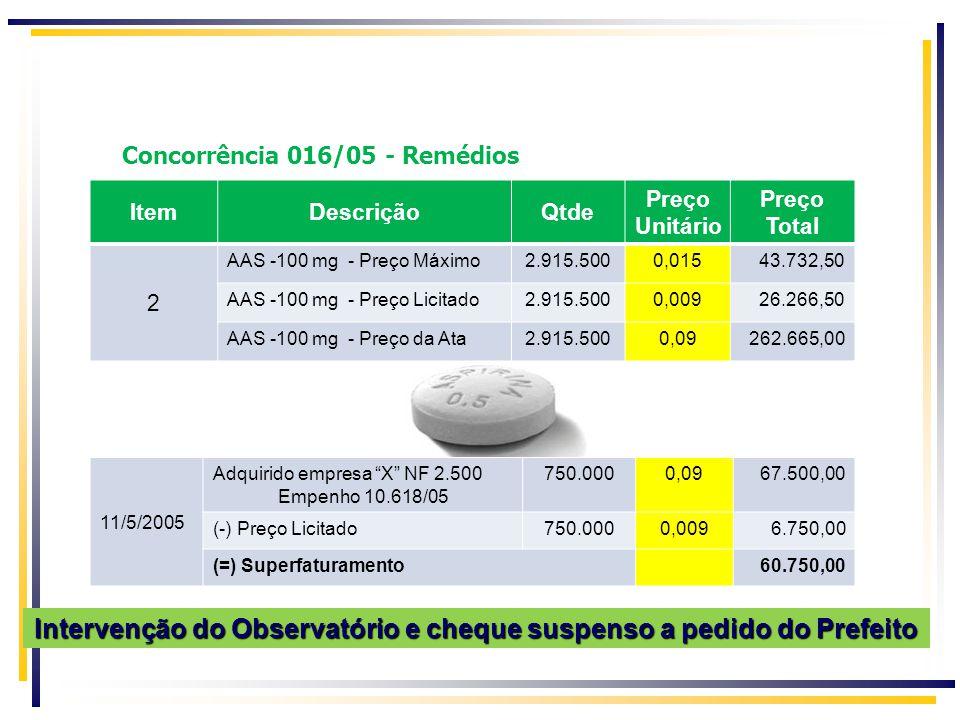 Concorrência 016/05 - Remédios