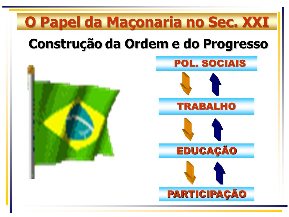 O Papel da Maçonaria no Sec. XXI Construção da Ordem e do Progresso