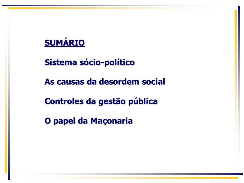 Sistema sócio-político As causas da desordem social
