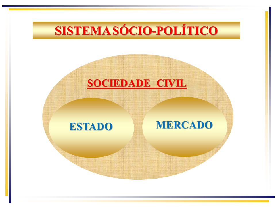 SISTEMA SÓCIO-POLÍTICO