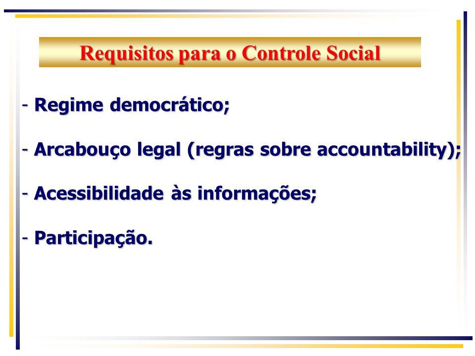 Requisitos para o Controle Social