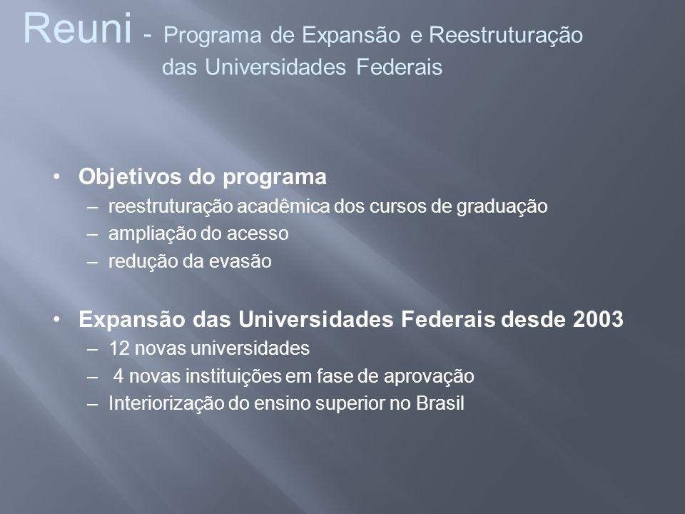 Reuni - Programa de Expansão e Reestruturação das Universidades Federais