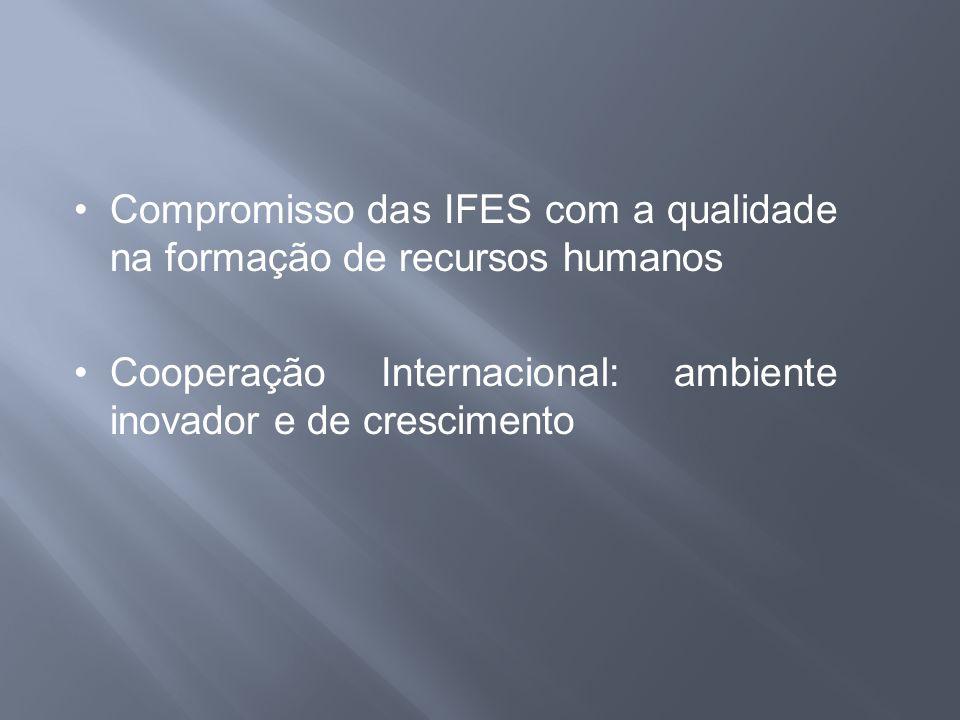 Compromisso das IFES com a qualidade na formação de recursos humanos