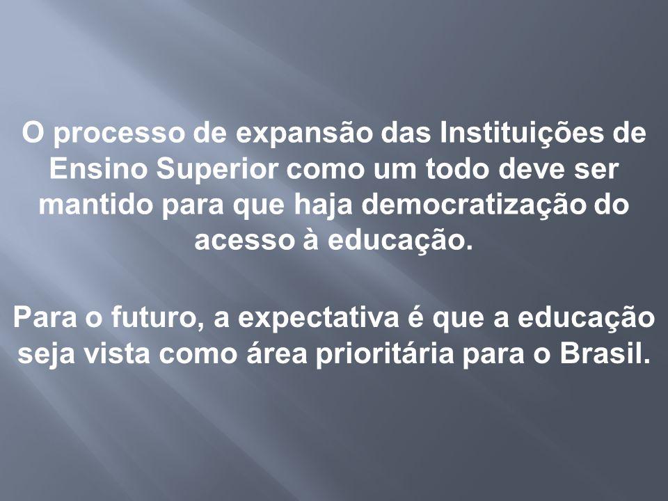 O processo de expansão das Instituições de Ensino Superior como um todo deve ser mantido para que haja democratização do acesso à educação.