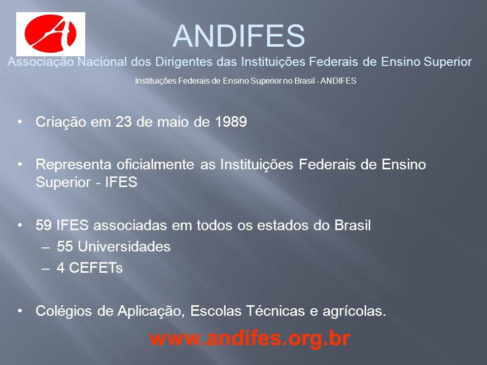 Instituições Federais de Ensino Superior no Brasil - ANDIFES