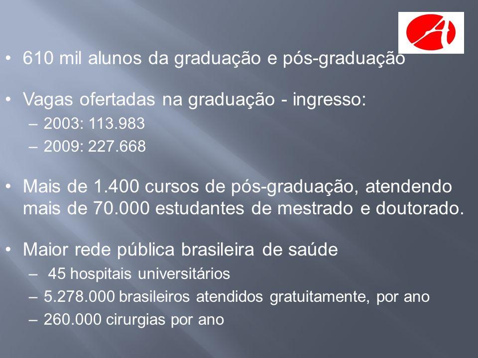 610 mil alunos da graduação e pós-graduação