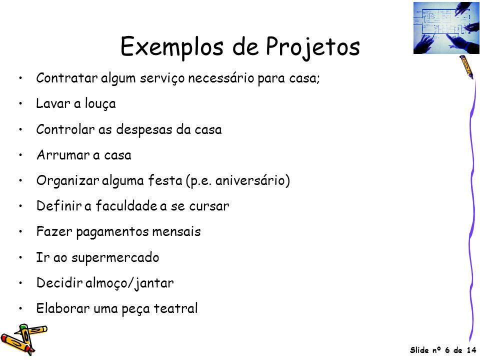 Exemplos de Projetos Contratar algum serviço necessário para casa;