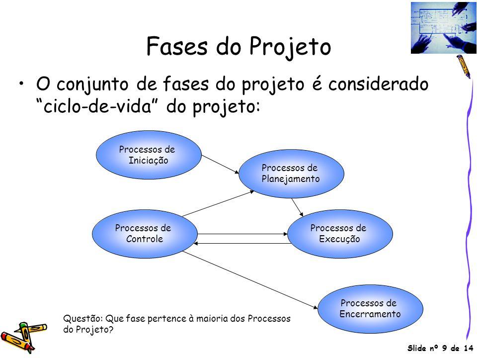 Fases do Projeto O conjunto de fases do projeto é considerado ciclo-de-vida do projeto: Processos de.