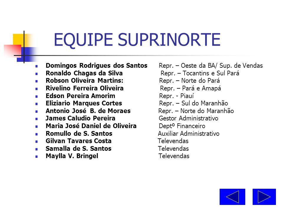 EQUIPE SUPRINORTE Domingos Rodrigues dos Santos Repr. – Oeste da BA/ Sup. de Vendas.