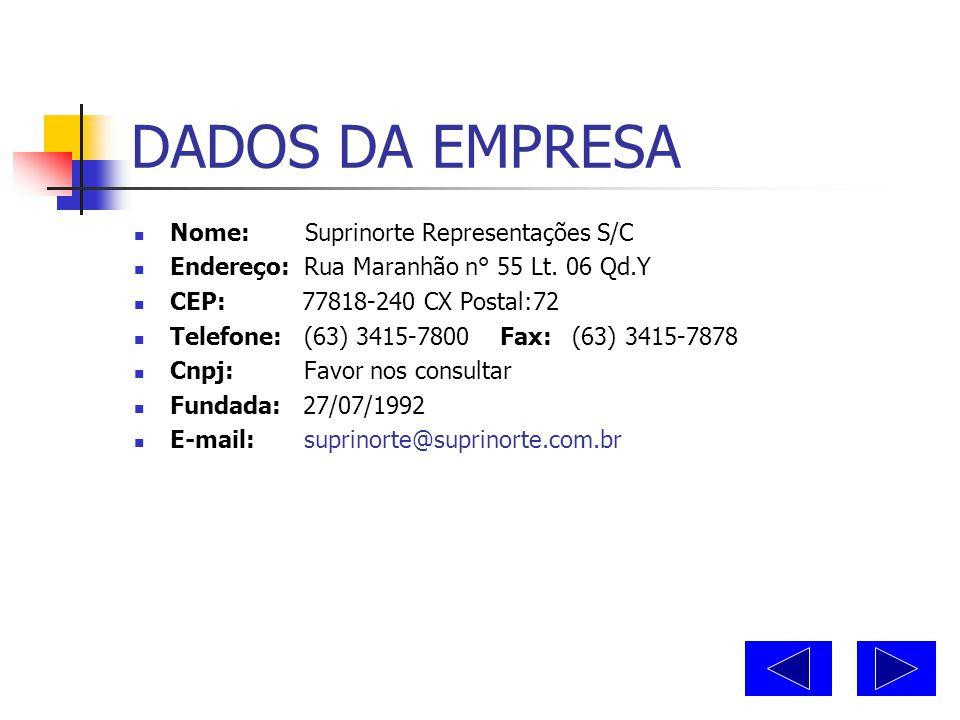 DADOS DA EMPRESA Nome: Suprinorte Representações S/C