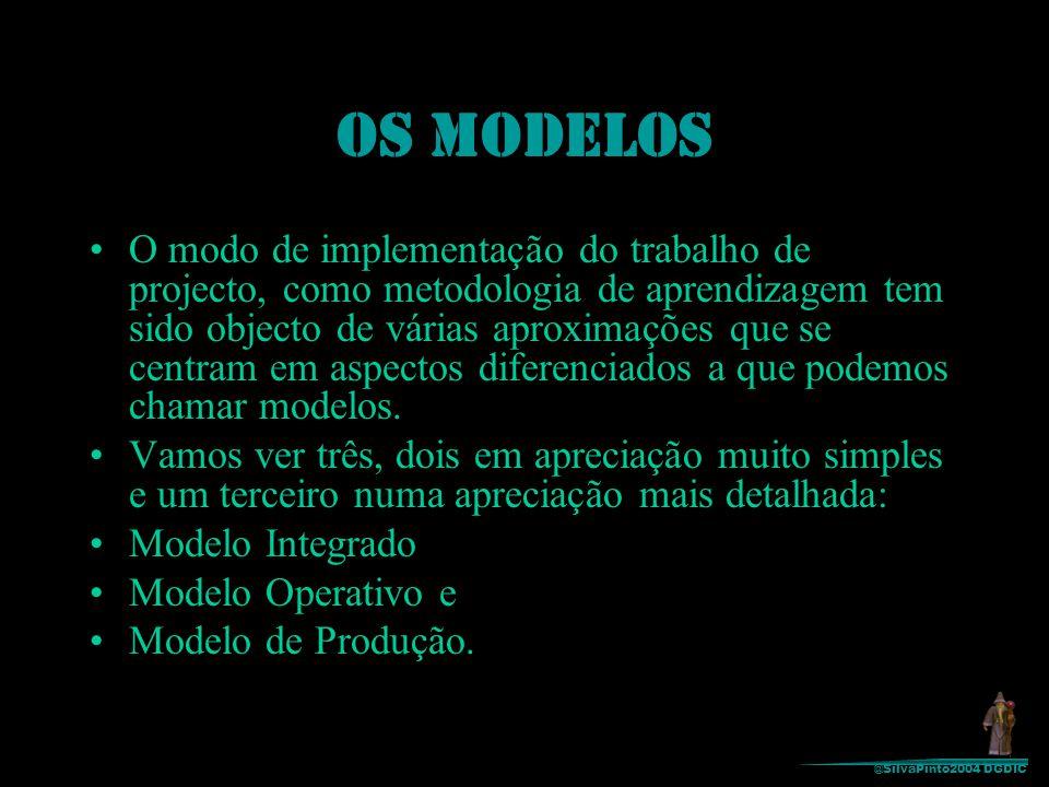 OS MODELOS