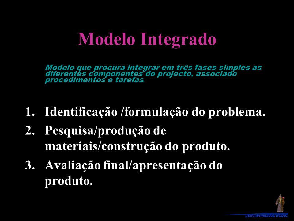Modelo Integrado Identificação /formulação do problema.