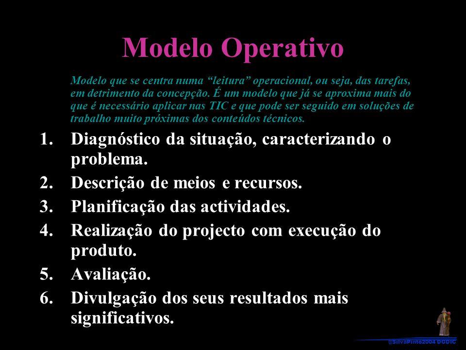 Modelo Operativo Diagnóstico da situação, caracterizando o problema.