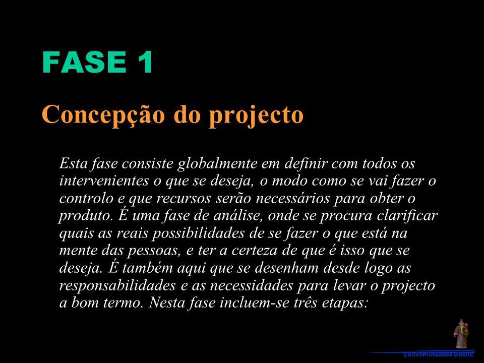 FASE 1 Concepção do projecto