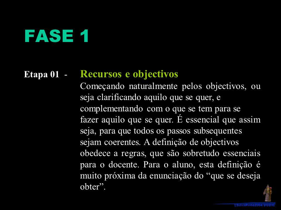 FASE 1 Etapa 01 - Recursos e objectivos