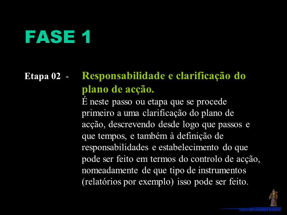 FASE 1 Etapa 02 - Responsabilidade e clarificação do plano de acção.