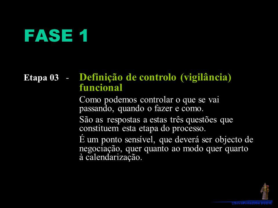 FASE 1 Etapa 03 - Definição de controlo (vigilância) funcional