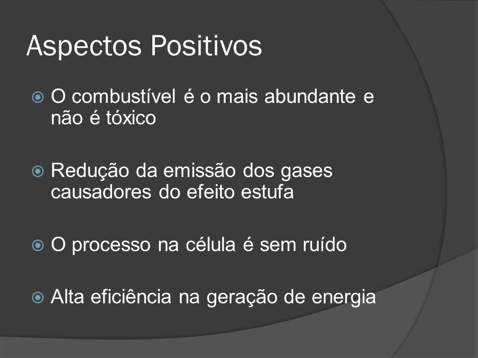 Aspectos Positivos O combustível é o mais abundante e não é tóxico