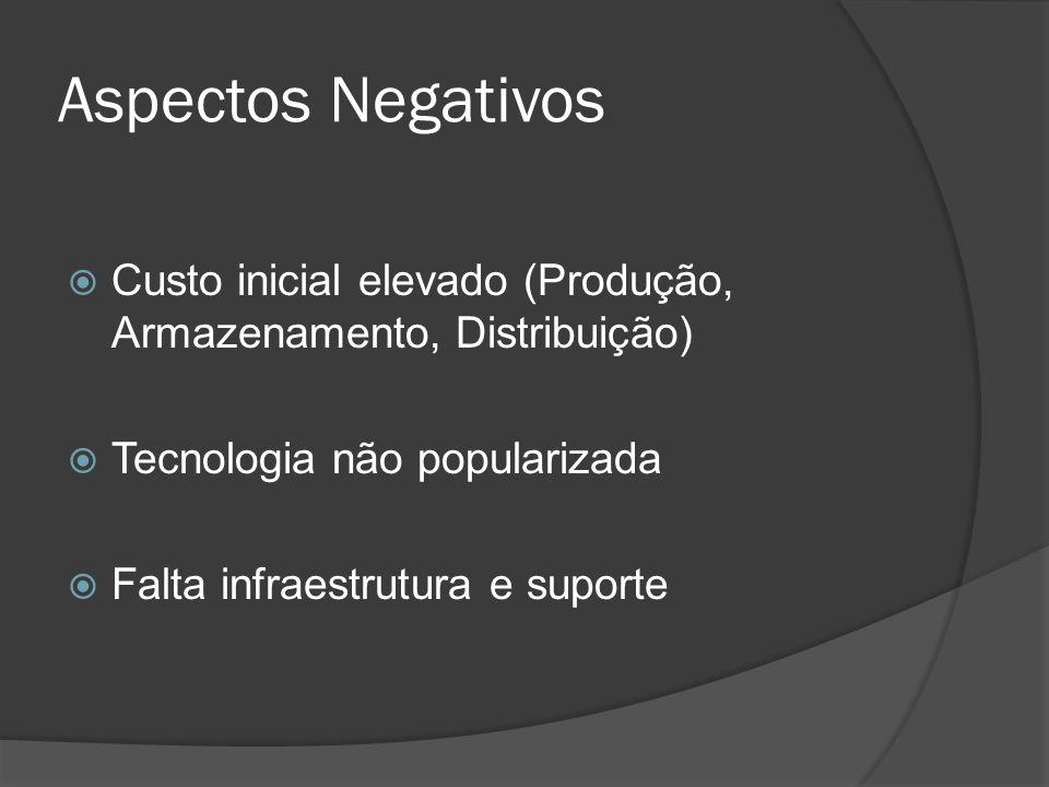 Aspectos Negativos Custo inicial elevado (Produção, Armazenamento, Distribuição) Tecnologia não popularizada.