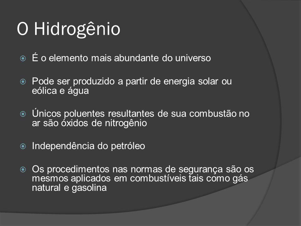 O Hidrogênio É o elemento mais abundante do universo