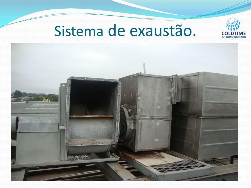 Sistema de exaustão.