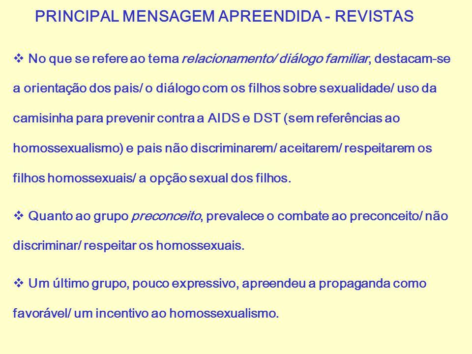 PRINCIPAL MENSAGEM APREENDIDA - REVISTAS