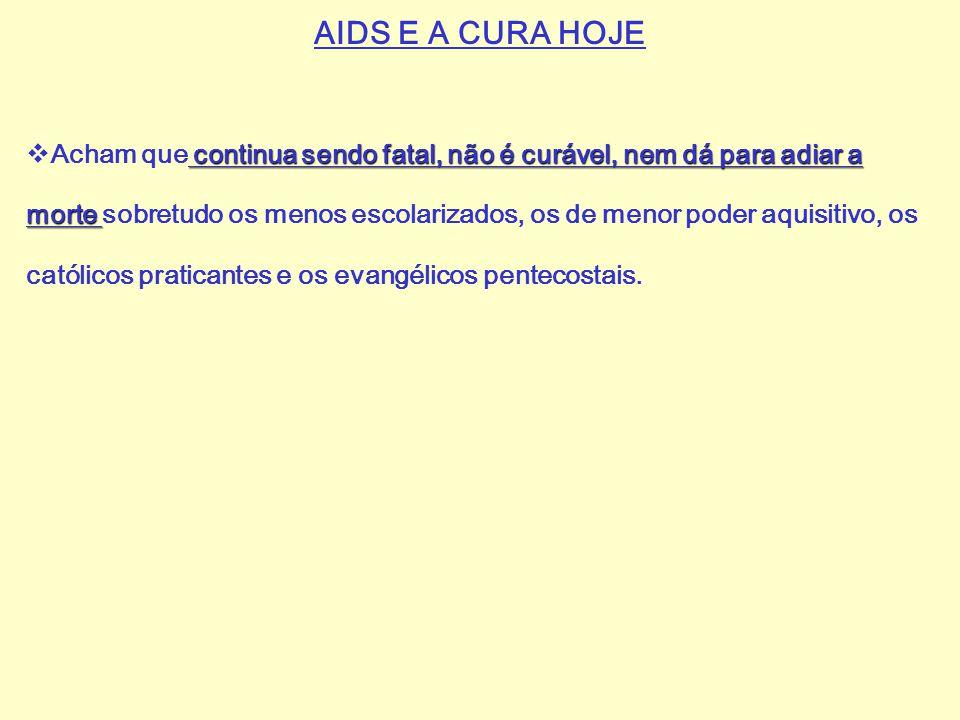 AIDS E A CURA HOJE