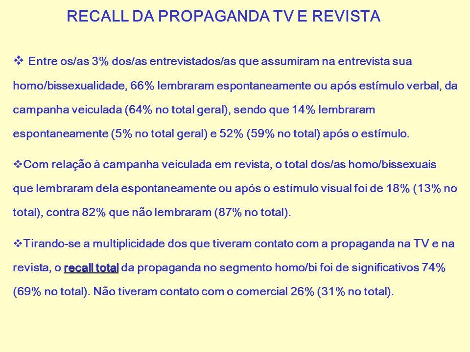 RECALL DA PROPAGANDA TV E REVISTA