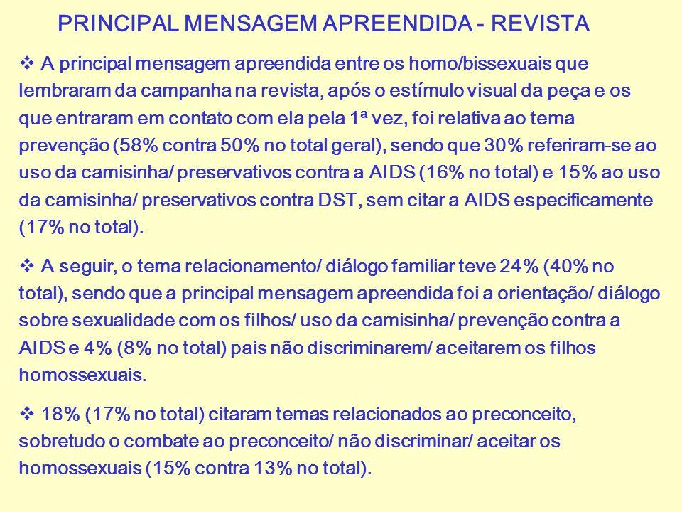 PRINCIPAL MENSAGEM APREENDIDA - REVISTA