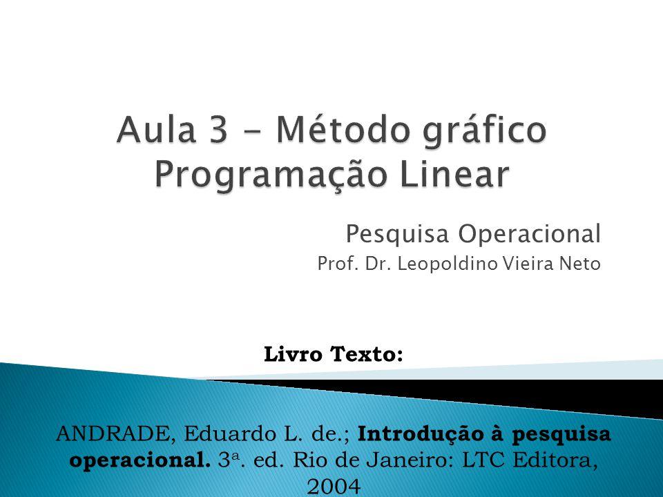 Aula 3 - Método gráfico Programação Linear