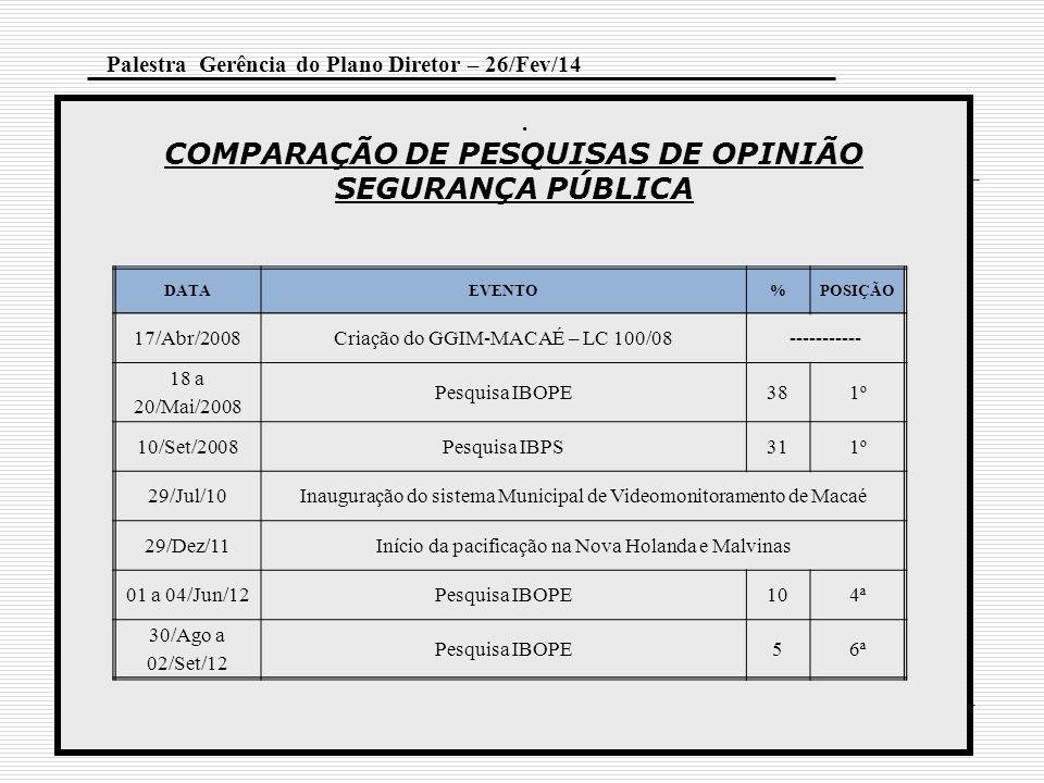 COMPARAÇÃO DE PESQUISAS DE OPINIÃO