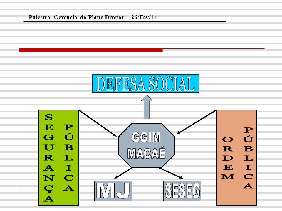 ORDEM PÚBLICA DEFESA SOCIAL MJ SESEG GGIM MACAÉ SEGURANÇA PÚBLICA
