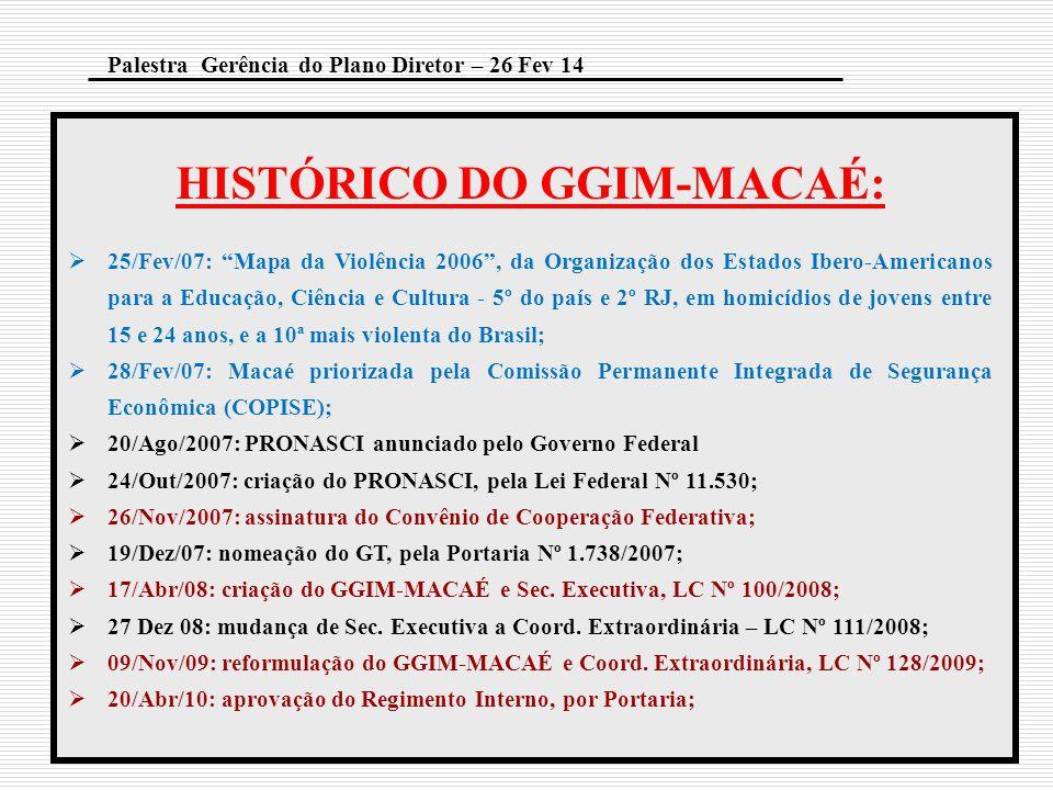 HISTÓRICO DO GGIM-MACAÉ: